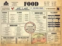 Tłumaczenie karty menu